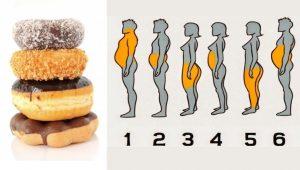 cum slăbești în funcție de forma corpului
