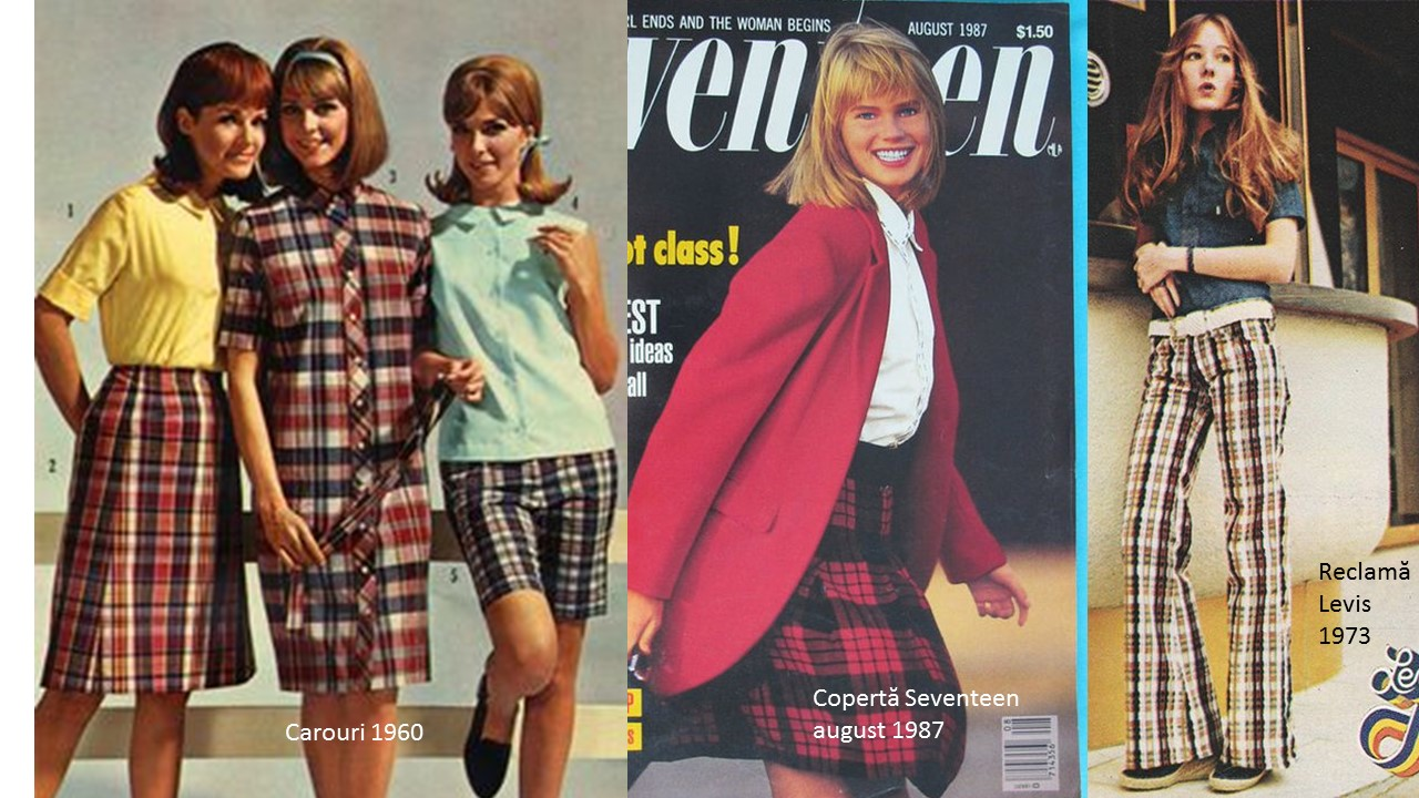 reviste de moda anii 60-80