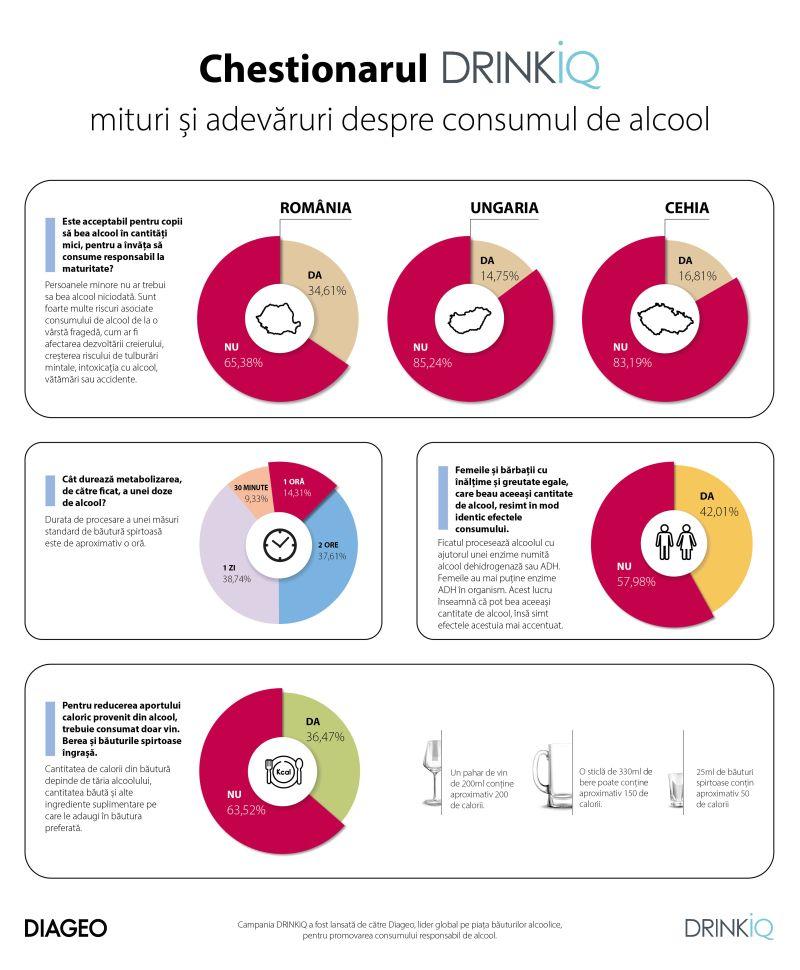 mituri și adevăruri despre consumul de alcool